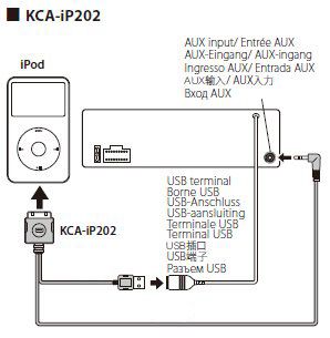 Usb cable likewise Front Usb Wiring Diagram besides Mini Usb Cable Wiring Diagram as well 251137275311 also  on usb cable to head phone jack